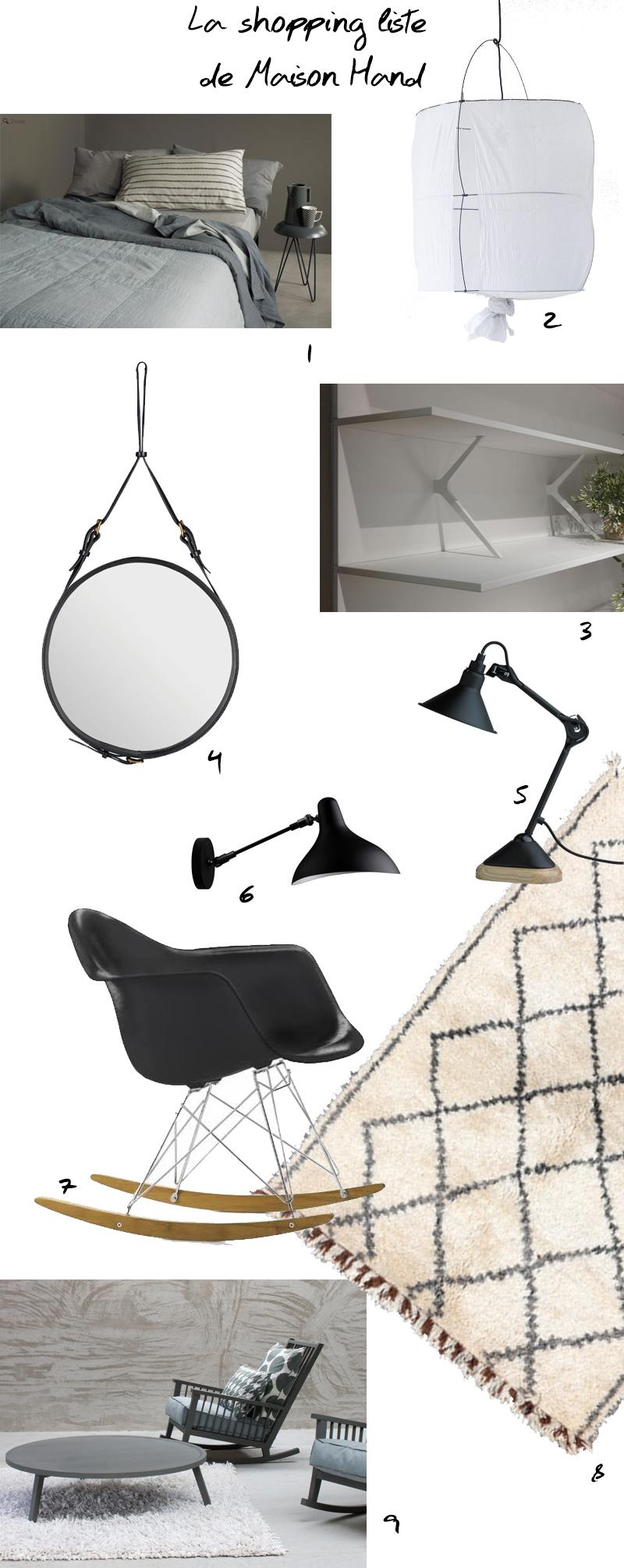 shopping liste maison hand with liste maison. Black Bedroom Furniture Sets. Home Design Ideas