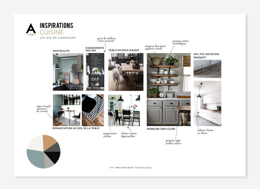 les diffrents styles de dcoration d intrieur les differents styles de decoration d interieur. Black Bedroom Furniture Sets. Home Design Ideas