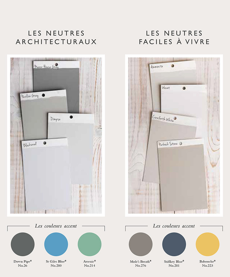 Trouver votre blanc, votre groupe de neutres Farrow and Ball