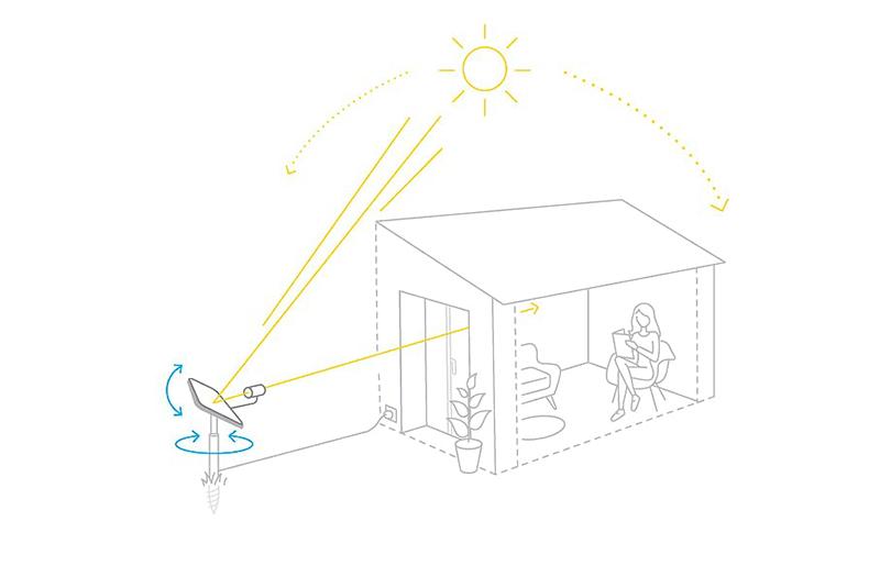 Apportez de la lumière à votre intérieur avec le réflecteur de lumière Espaciel - Un nouveau réflecteur intelligent qui suit la course du soleil.