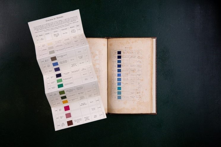 Werner's Nomenclature of Colours, conservé au Natural History Museum