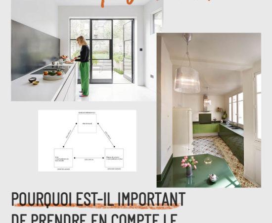 turbulencesdeco_comment implanter sa cuisine en fonction de sa configuration_couv